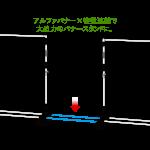 アルファバナー(連結キット)
