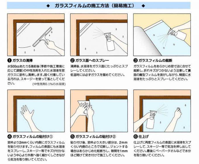 貼り施工手順:ガラスフィルムの貼り方マニュアル
