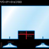 クリアパーテーション(90:W90×H60×D25)