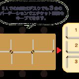 パーテーションスタンド三面タイプ